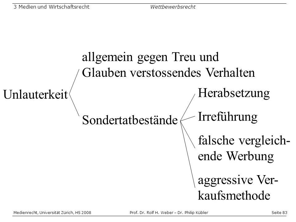 Seite 83 Medienrecht, Universität Zürich, HS 2008Prof.