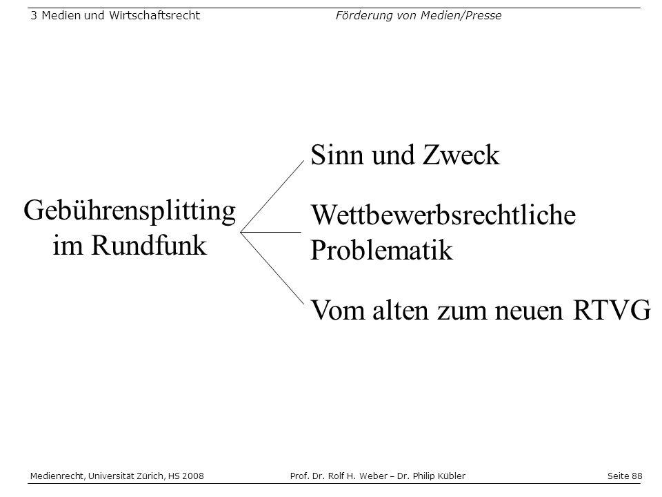 Seite 88 Medienrecht, Universität Zürich, HS 2008Prof.