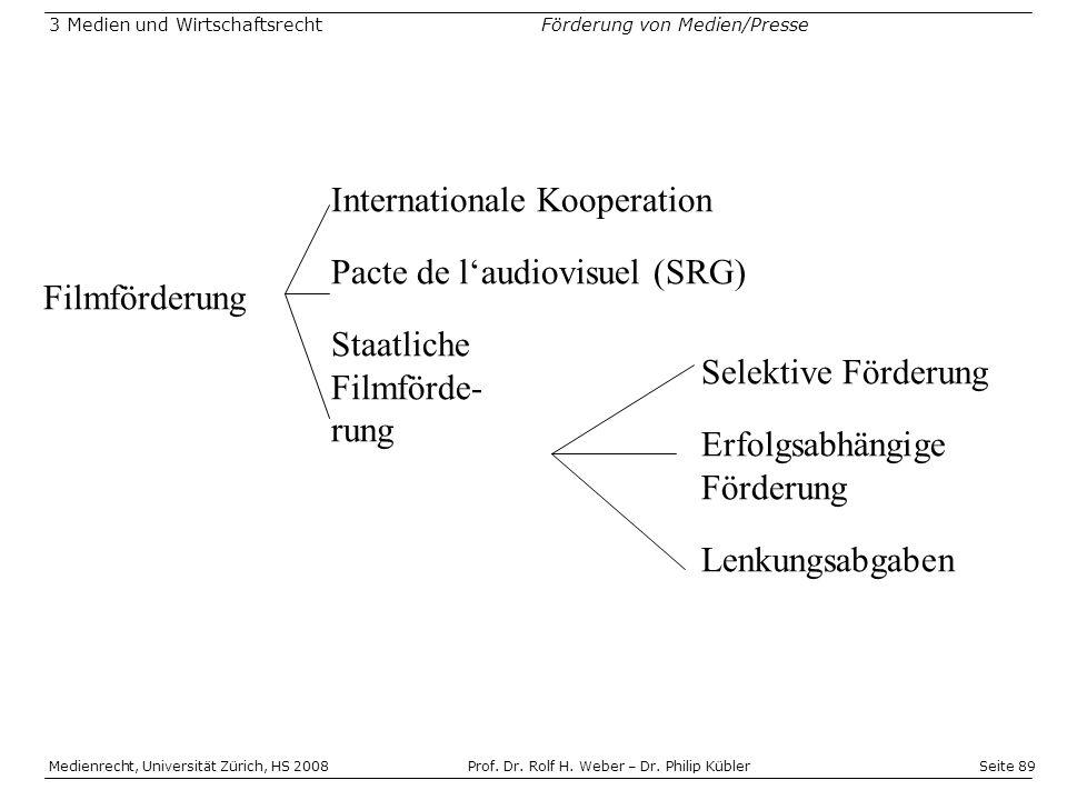 Seite 89 Medienrecht, Universität Zürich, HS 2008Prof.