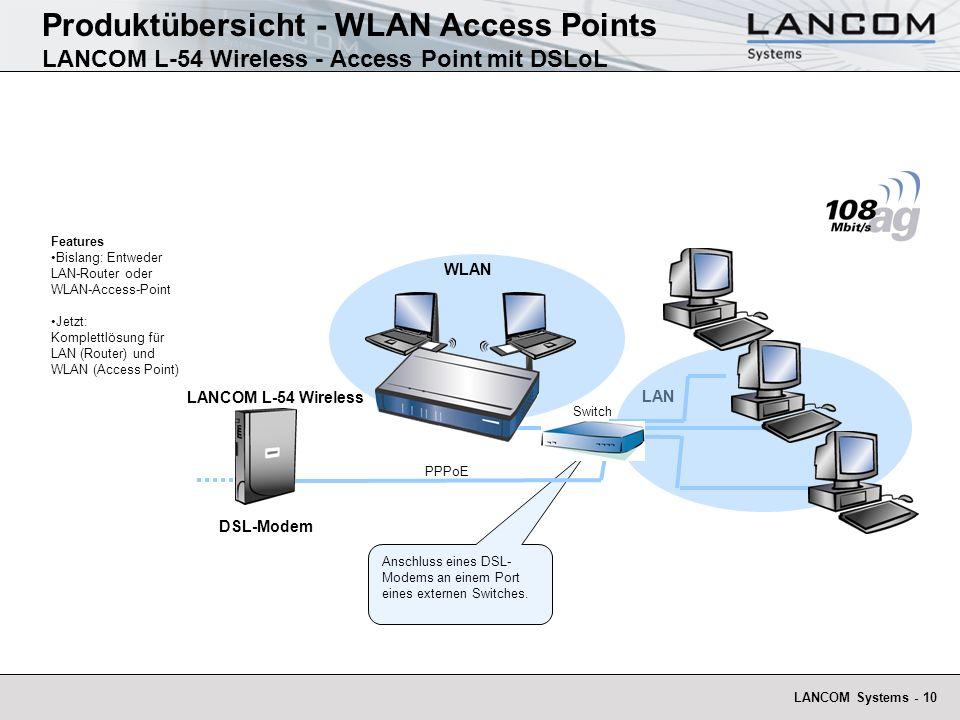 LANCOM Systems - 10 LANCOM L-54 Wireless Anschluss eines DSL- Modems an einem Port eines externen Switches. Features Bislang: Entweder LAN-Router oder