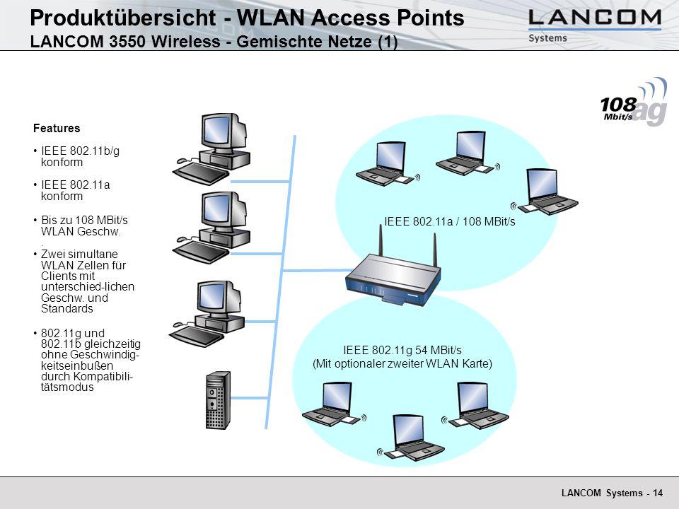 LANCOM Systems - 14 IEEE 802.11g 54 MBit/s (Mit optionaler zweiter WLAN Karte) Features IEEE 802.11b/g konform IEEE 802.11a konform Bis zu 108 MBit/s