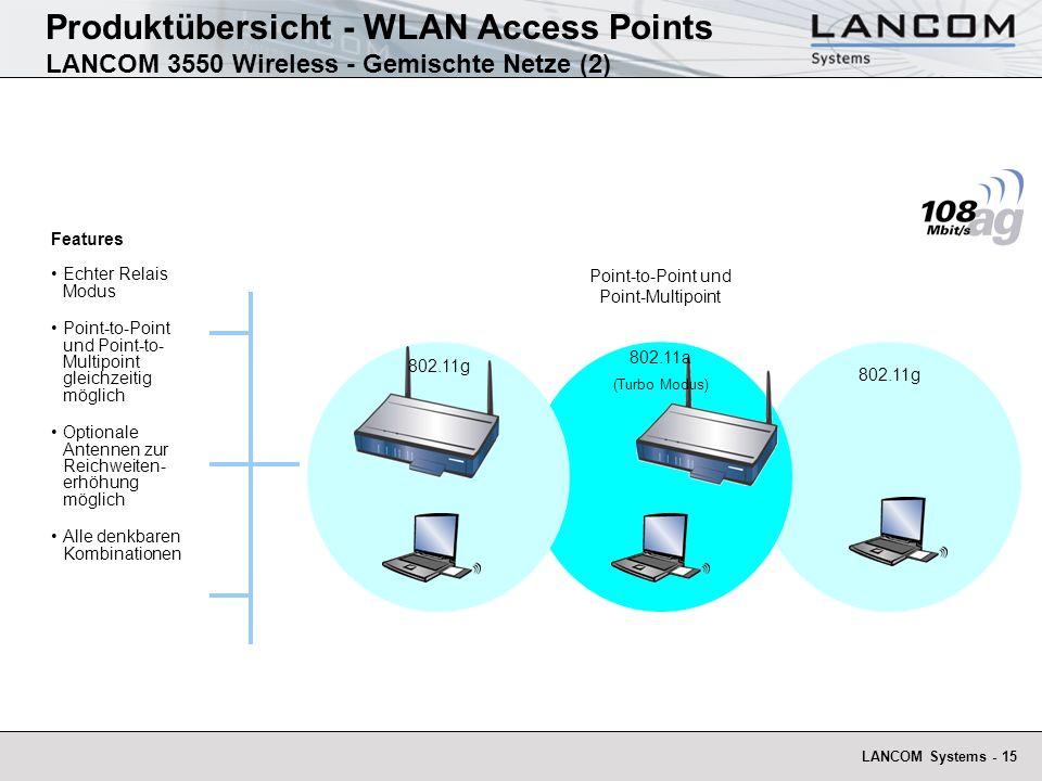 LANCOM Systems - 15 Produktübersicht - WLAN Access Points LANCOM 3550 Wireless - Gemischte Netze (2) 802.11g Features Echter Relais Modus Point-to-Poi
