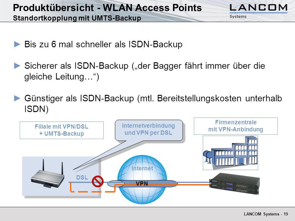 LANCOM Systems - 19 Filiale mit VPN/DSL + UMTS-Backup Internet Firmenzentrale mit VPN-Anbindung Internetverbindung und VPN per DSL Produktübersicht -