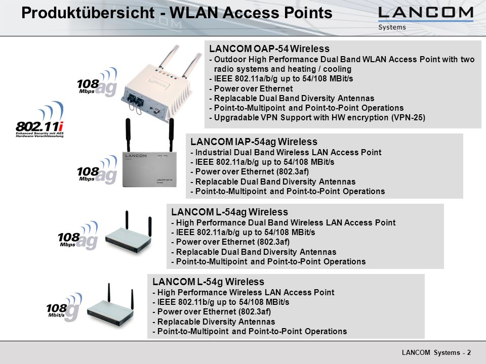 LANCOM Systems - 2 Produktübersicht - WLAN Access Points LANCOM L-54g Wireless - High Performance Wireless LAN Access Point - IEEE 802.11b/g up to 54/