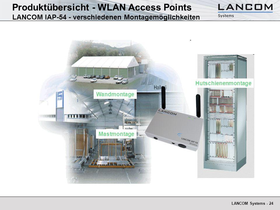 LANCOM Systems - 24 Wandmontage Mastmontage Hutschienenmontage Produktübersicht - WLAN Access Points LANCOM IAP-54 - verschiedenen Montagemöglichkeite