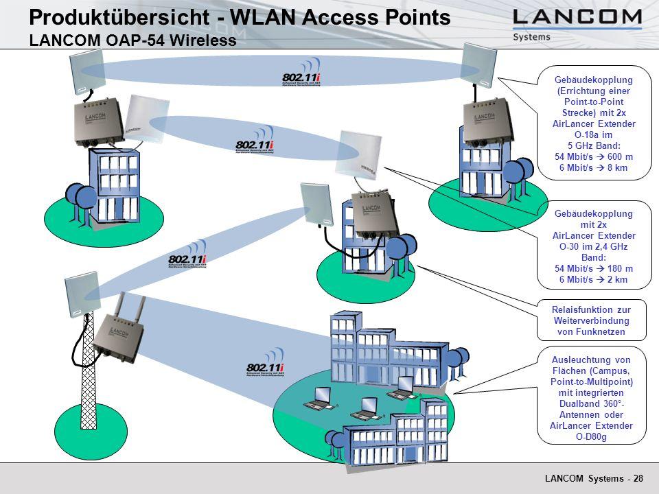 LANCOM Systems - 28 Gebäudekopplung (Errichtung einer Point-to-Point Strecke) mit 2x AirLancer Extender O-18a im 5 GHz Band: 54 Mbit/s 600 m 6 Mbit/s
