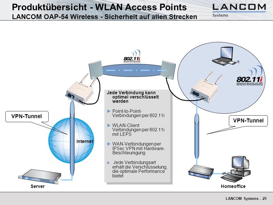LANCOM Systems - 29 Produktübersicht - WLAN Access Points LANCOM OAP-54 Wireless - Sicherheit auf allen Strecken Jede Verbindung kann optimal verschlü