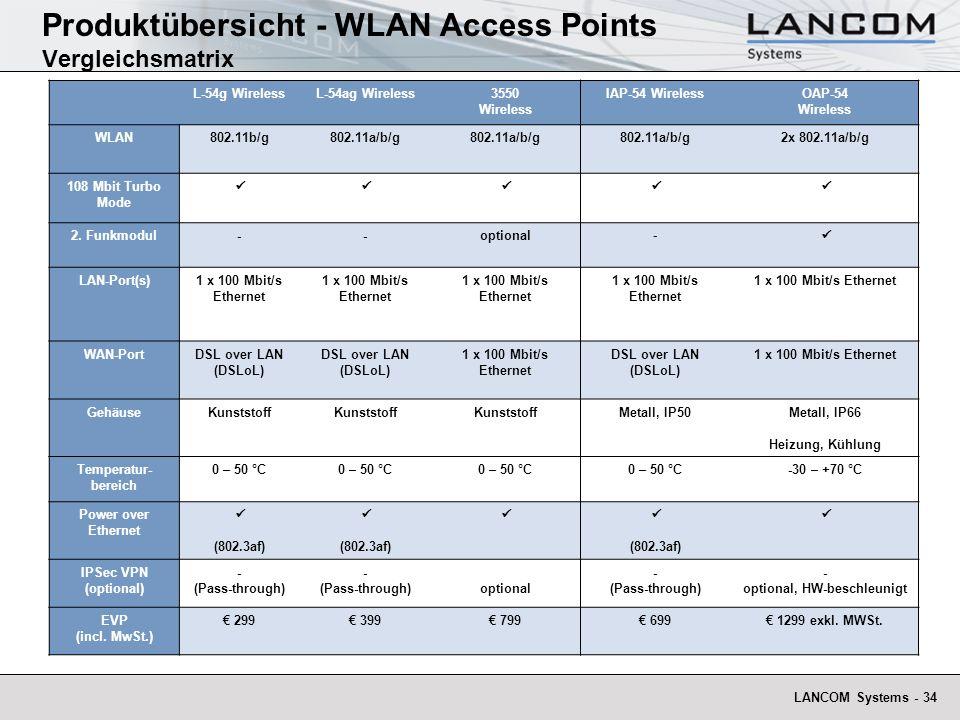 LANCOM Systems - 34 L-54g WirelessL-54ag Wireless3550 Wireless IAP-54 WirelessOAP-54 Wireless WLAN802.11b/g802.11a/b/g 2x 802.11a/b/g 108 Mbit Turbo M