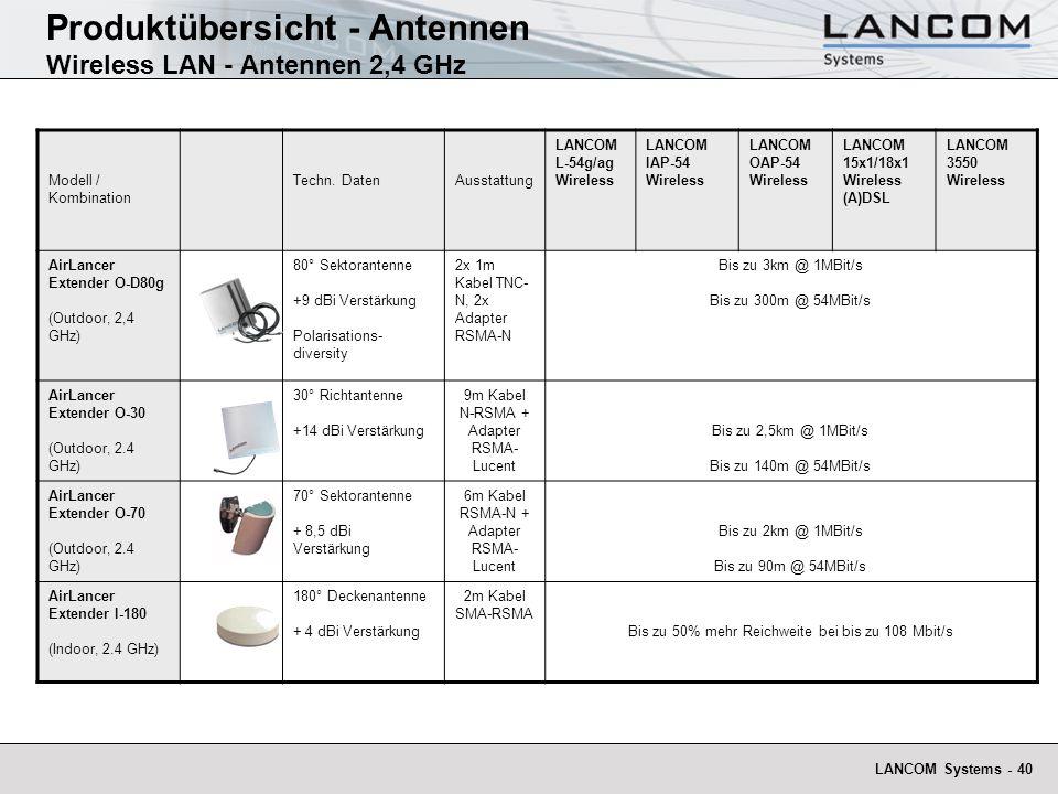 LANCOM Systems - 40 Produktübersicht - Antennen Wireless LAN - Antennen 2,4 GHz Modell / Kombination Techn. DatenAusstattung LANCOM L-54g/ag Wireless