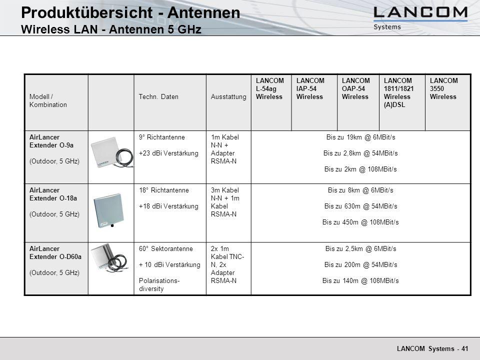 LANCOM Systems - 41 Produktübersicht - Antennen Wireless LAN - Antennen 5 GHz Modell / Kombination Techn. DatenAusstattung LANCOM L-54ag Wireless LANC