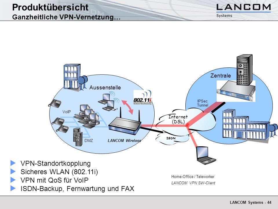 LANCOM Systems - 44 ISDN Zentrale IPSec Tunnel Internet (DSL) Aussenstelle Produktübersicht Ganzheitliche VPN-Vernetzung… VPN-Standortkopplung Sichere