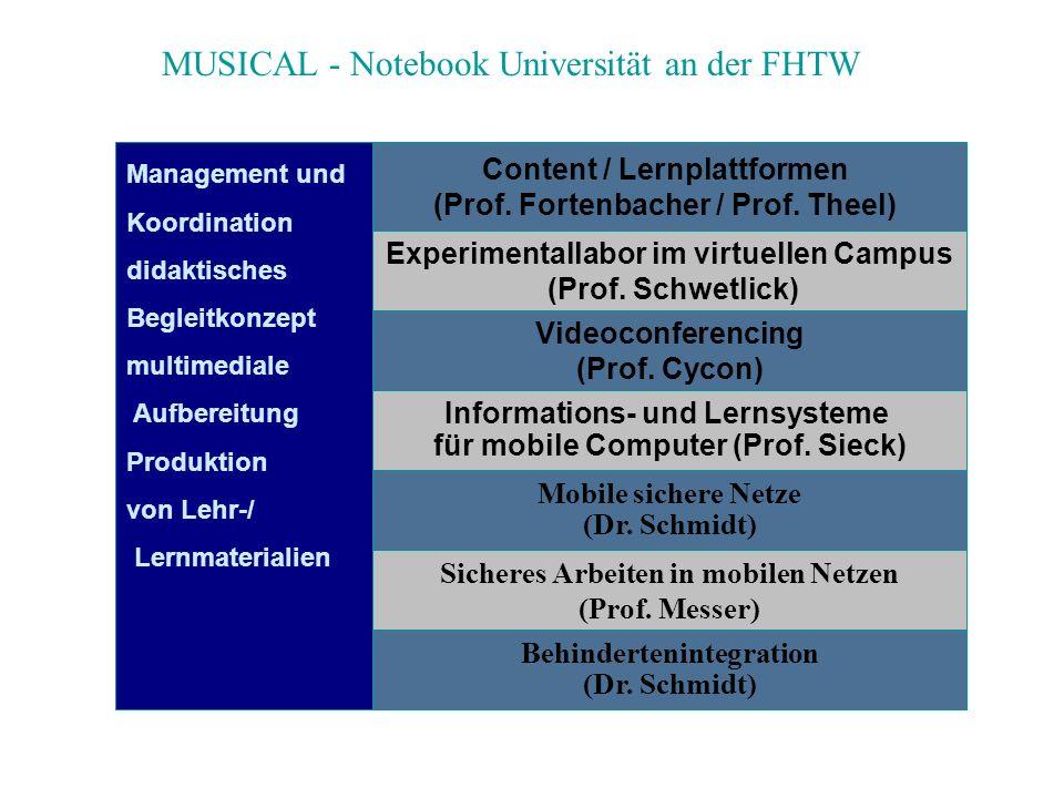Content / Lernplattformen (Prof. Fortenbacher / Prof. Theel) Experimentallabor im virtuellen Campus (Prof. Schwetlick) Videoconferencing (Prof. Cycon)