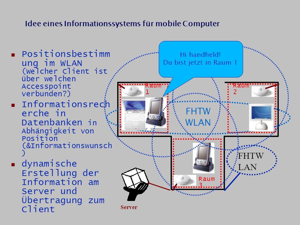 FHTW WLAN Raum 1 Raum 2 Raum 3 FHTW LAN Hi handheld! Du bist jetzt in Raum 1 Idee eines Informationssystems für mobile Computer Positionsbestimm ung i