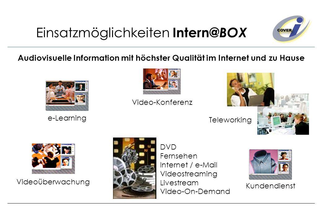 Einsatzmöglichkeiten Intern@ BOX DVD Fernsehen Internet / e-Mail Videostreaming Livestream Video-On-Demand Teleworking Video-Konferenz Kundendienst Vi