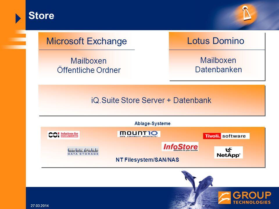27.03.2014 Microsoft Exchange Mailboxen Öffentliche Ordner Lotus Domino Mailboxen Datenbanken NT Filesystem/SAN/NAS Ablage-Systeme Store iQ.Suite Store Server + Datenbank