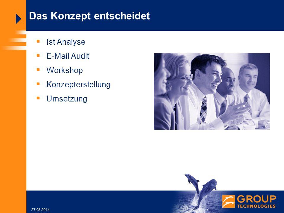 27.03.2014 Das Konzept entscheidet Ist Analyse E-Mail Audit Workshop Konzepterstellung Umsetzung
