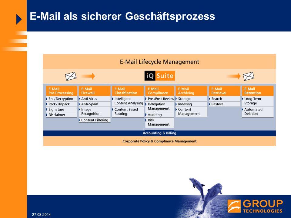 27.03.2014 E-Mail als sicherer Geschäftsprozess