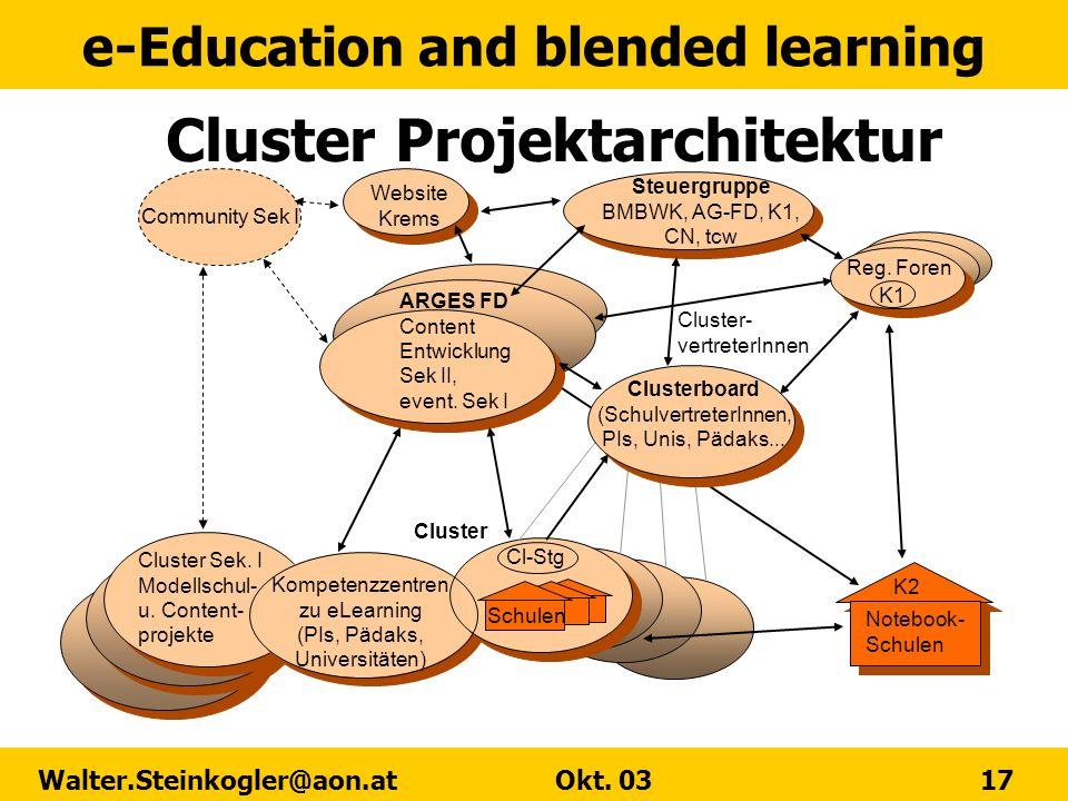 e-Education and blended learning Walter.Steinkogler@aon.at Okt. 03 17 Cluster Projektarchitektur Steuergruppe BMBWK, AG-FD, K1, CN, tcw Website Krems