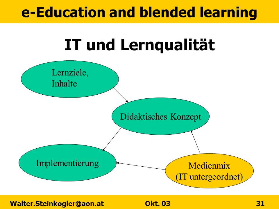 e-Education and blended learning Walter.Steinkogler@aon.at Okt. 03 31 IT und Lernqualität Didaktisches Konzept Implementierung Lernziele, Inhalte Medi