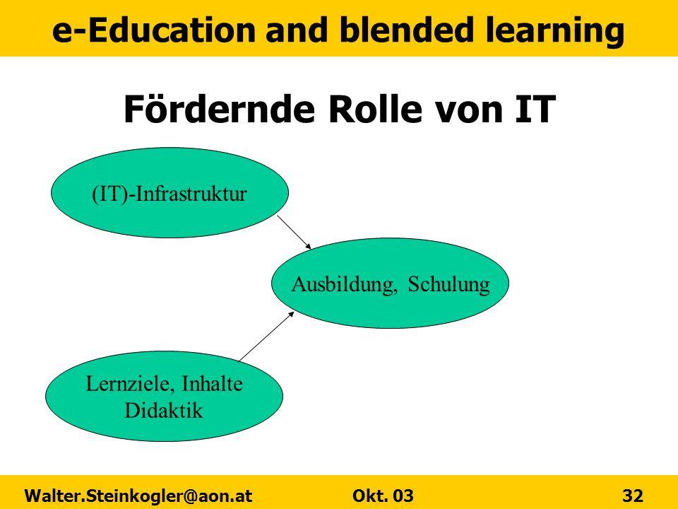 e-Education and blended learning Walter.Steinkogler@aon.at Okt. 03 32 Fördernde Rolle von IT (IT)-Infrastruktur Ausbildung, Schulung Lernziele, Inhalt