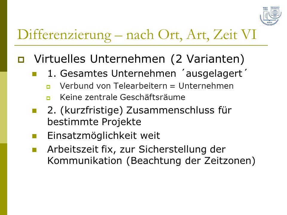 Differenzierung – nach Ort, Art, Zeit VI Virtuelles Unternehmen (2 Varianten) 1. Gesamtes Unternehmen ´ausgelagert´ Verbund von Telearbeitern = Untern