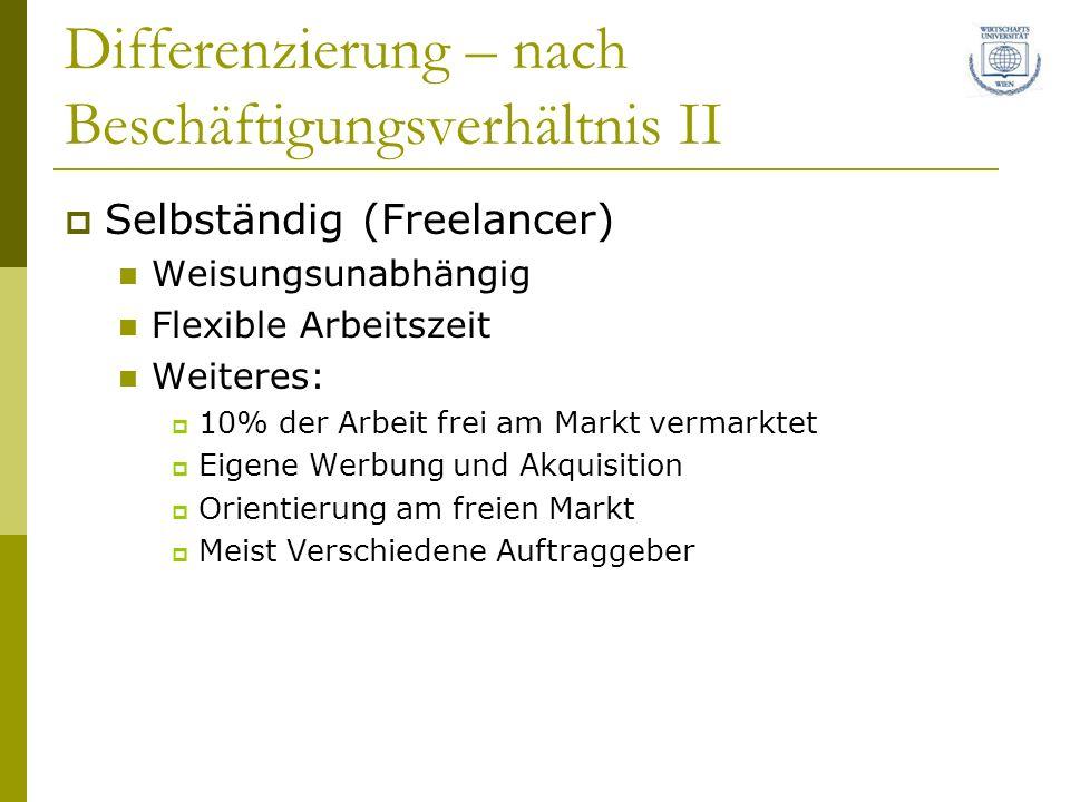 Differenzierung – nach Beschäftigungsverhältnis II Selbständig (Freelancer) Weisungsunabhängig Flexible Arbeitszeit Weiteres: 10% der Arbeit frei am Markt vermarktet Eigene Werbung und Akquisition Orientierung am freien Markt Meist Verschiedene Auftraggeber