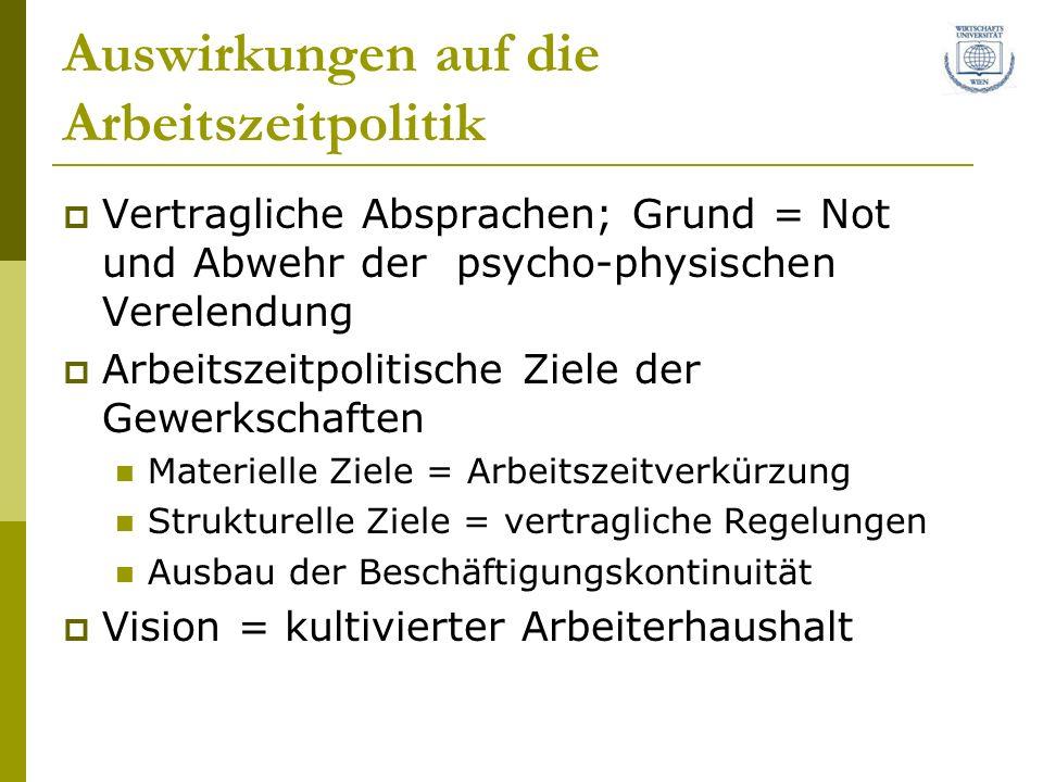 Auswirkungen auf die Arbeitszeitpolitik Vertragliche Absprachen; Grund = Not und Abwehr der psycho-physischen Verelendung Arbeitszeitpolitische Ziele