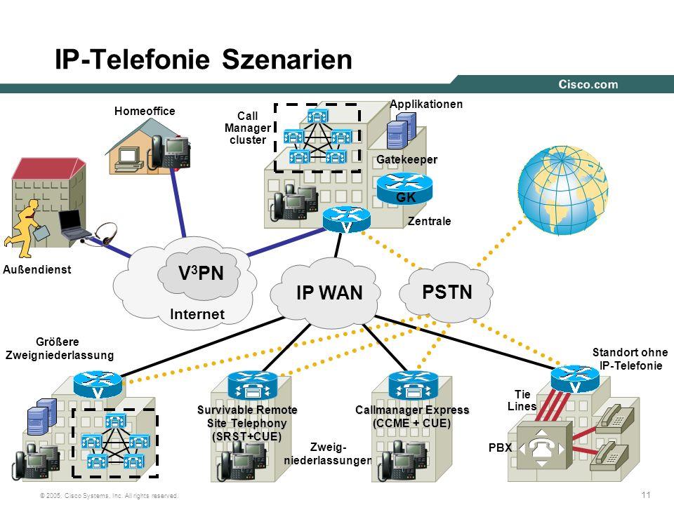 11 © 2005, Cisco Systems, Inc. All rights reserved. IP-Telefonie Szenarien Größere Zweigniederlassung PBX Tie Lines Standort ohne IP-Telefonie Außendi