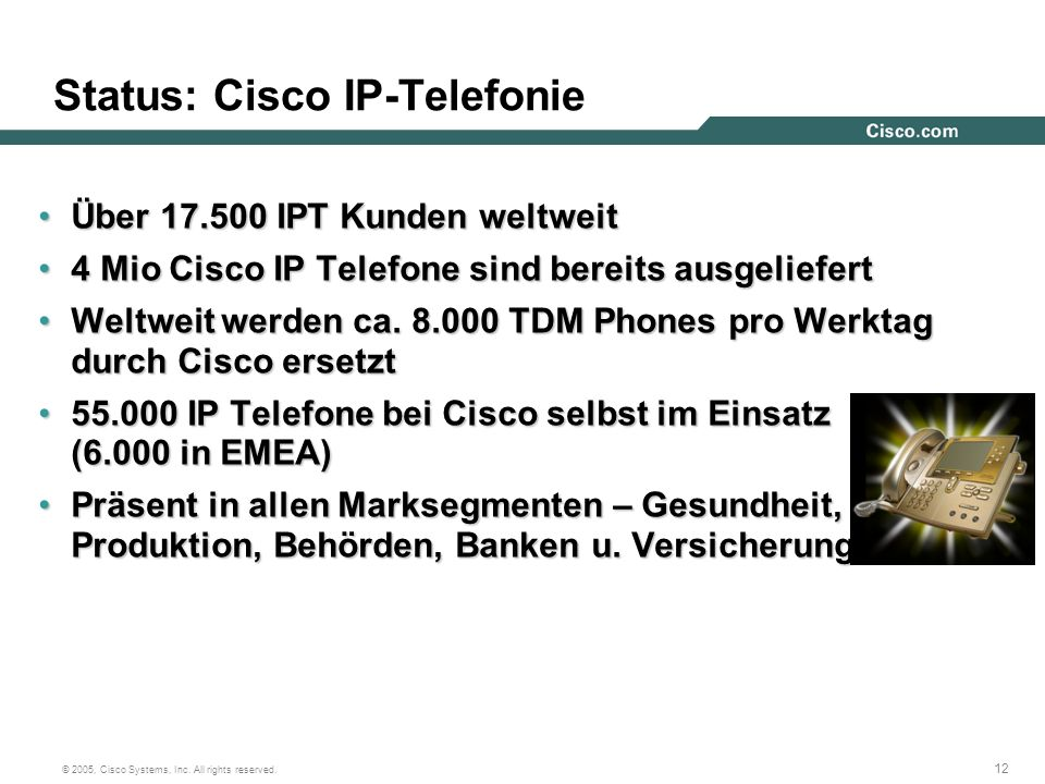 12 © 2005, Cisco Systems, Inc. All rights reserved. Über 17.500 IPT Kunden weltweitÜber 17.500 IPT Kunden weltweit 4 Mio Cisco IP Telefone sind bereit