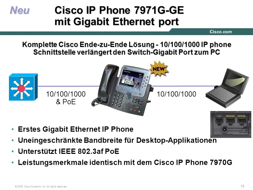 15 © 2005, Cisco Systems, Inc. All rights reserved. Neu Cisco IP Phone 7971G-GE mit Gigabit Ethernet port Erstes Gigabit Ethernet IP Phone Uneingeschr