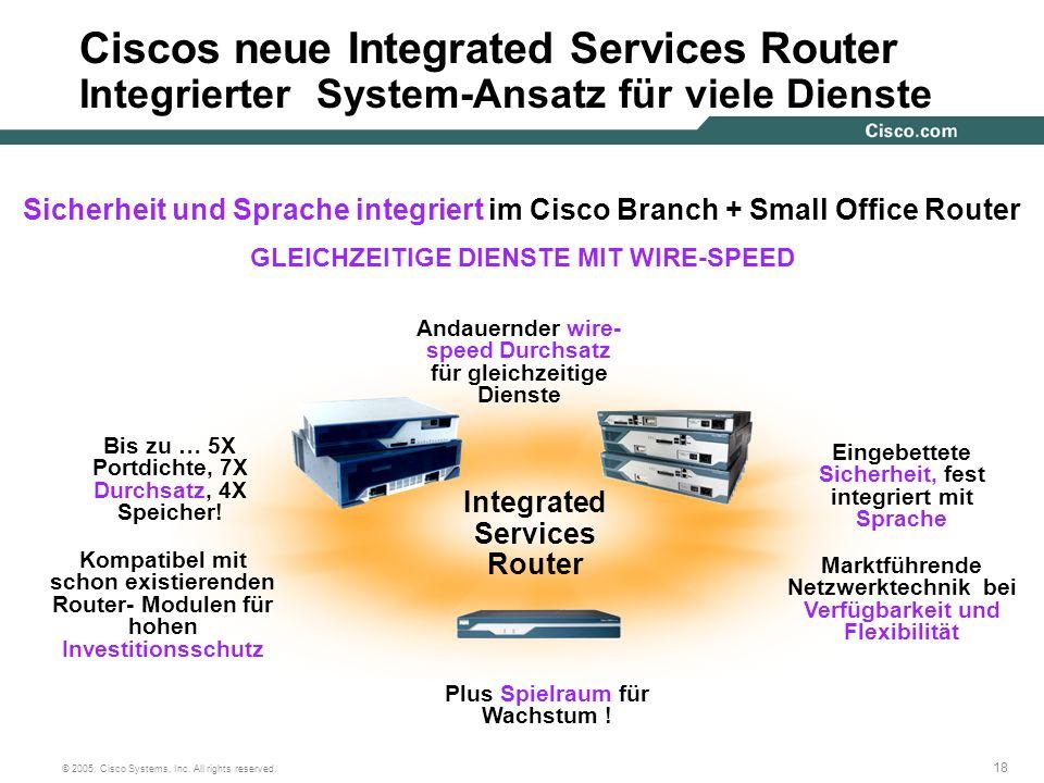 18 © 2005, Cisco Systems, Inc. All rights reserved. Ciscos neue Integrated Services Router Integrierter System-Ansatz für viele Dienste Bis zu … 5X Po