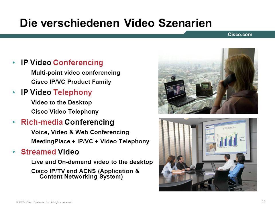 22 © 2005, Cisco Systems, Inc. All rights reserved. Die verschiedenen Video Szenarien IP Video Conferencing Multi-point video conferencing Cisco IP/VC
