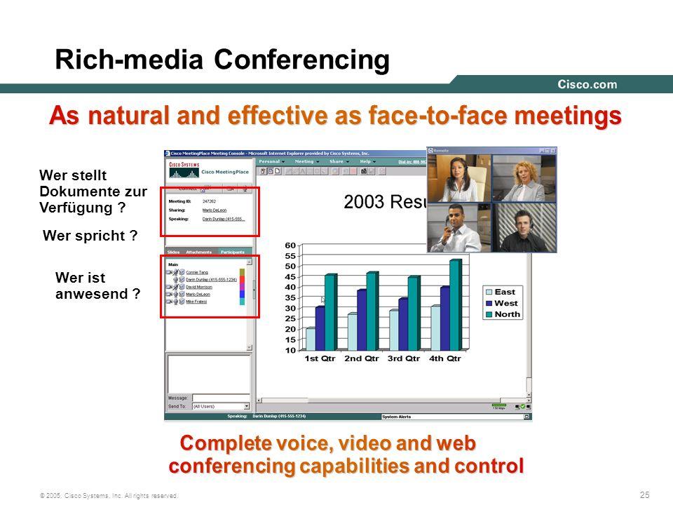 25 © 2005, Cisco Systems, Inc. All rights reserved. Rich-media Conferencing Wer stellt Dokumente zur Verfügung ? Wer spricht ? Wer ist anwesend ?