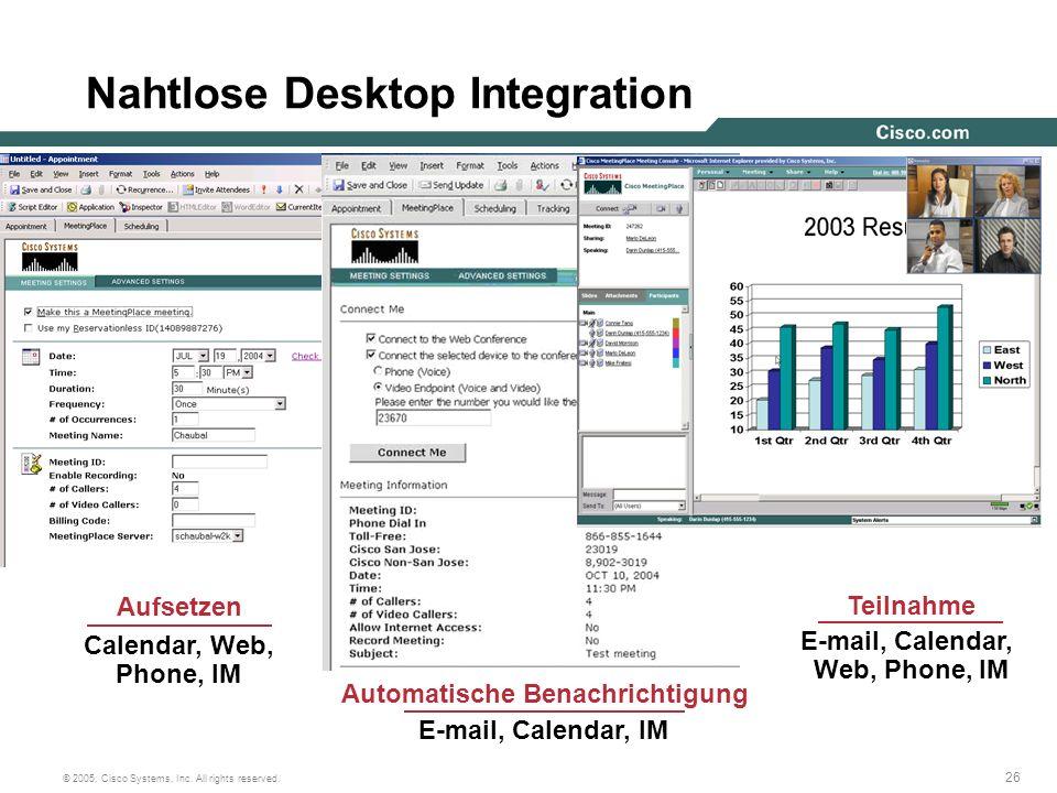 26 © 2005, Cisco Systems, Inc. All rights reserved. Calendar, Web, Phone, IM Aufsetzen Nahtlose Desktop Integration E-mail, Calendar, IM Automatische