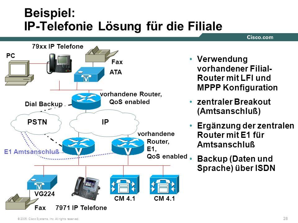 28 © 2005, Cisco Systems, Inc. All rights reserved. Beispiel: IP-Telefonie Lösung für die Filiale PSTNIP Dial Backup E1 Amtsanschluß VG224 Fax7971 IP