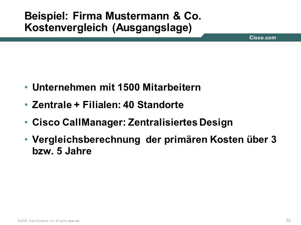32 © 2005, Cisco Systems, Inc. All rights reserved. Beispiel: Firma Mustermann & Co. Kostenvergleich (Ausgangslage) Unternehmen mit 1500 Mitarbeitern