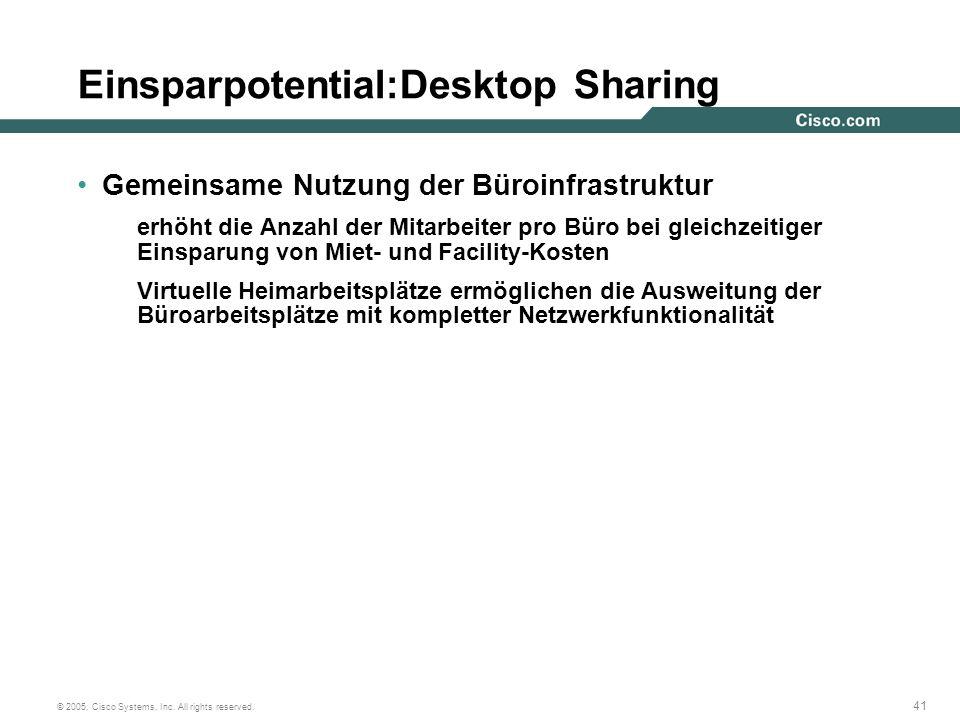 41 © 2005, Cisco Systems, Inc. All rights reserved. Einsparpotential:Desktop Sharing Gemeinsame Nutzung der Büroinfrastruktur erhöht die Anzahl der Mi
