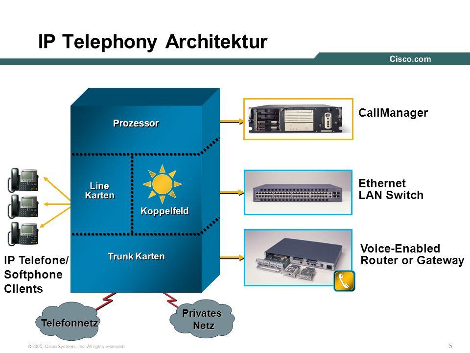 5 © 2005, Cisco Systems, Inc. All rights reserved. Prozessor Line Karten Line Karten Trunk Karten Koppelfeld Voice-Enabled Router or Gateway IP Teleph