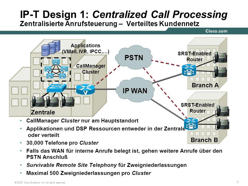7 © 2005, Cisco Systems, Inc. All rights reserved. IP-T Design 1: Centralized Call Processing Zentralisierte Anrufsteuerung – Verteiltes Kundennetz Ca