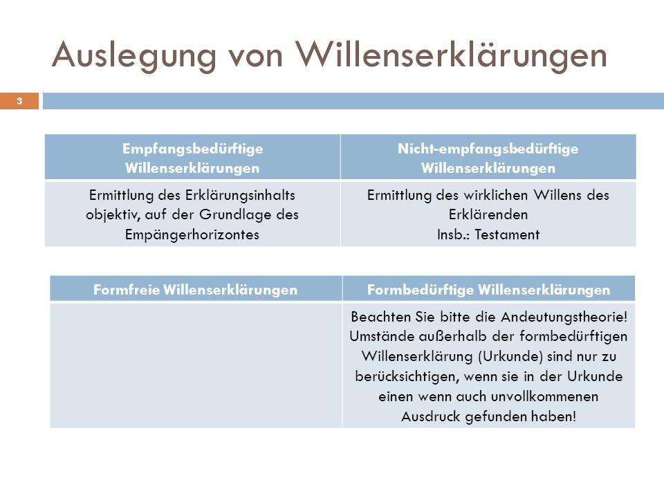 Auslegung von Willenserklärungen 3 Empfangsbedürftige Willenserklärungen Nicht-empfangsbedürftige Willenserklärungen Ermittlung des Erklärungsinhalts