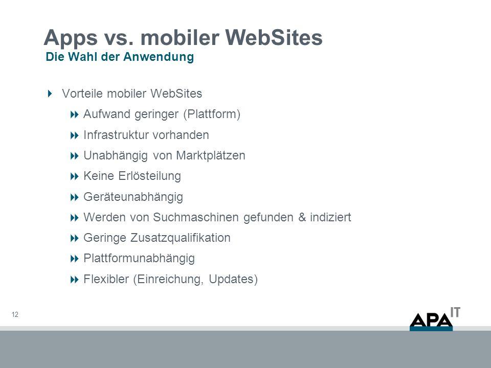 Apps vs.