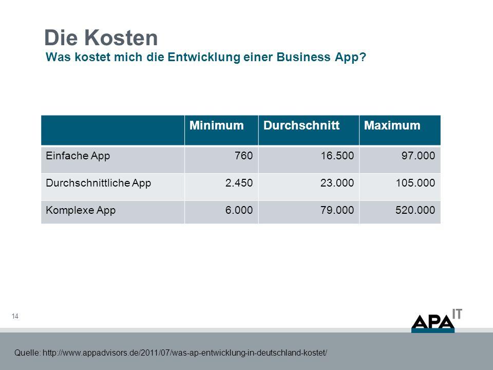 Die Kosten Was kostet mich die Entwicklung einer Business App.