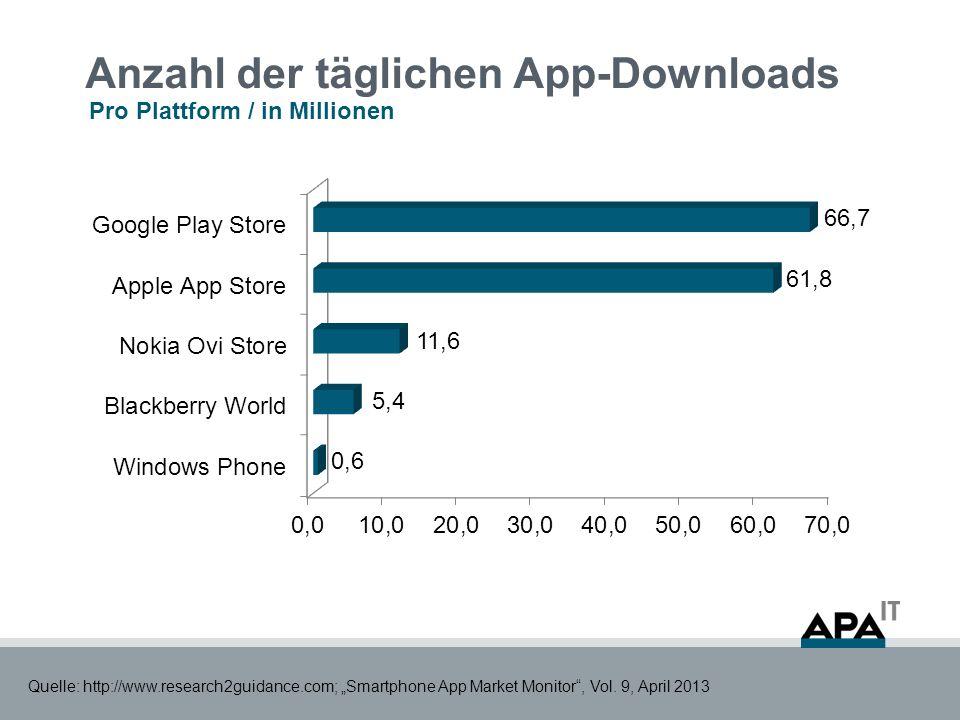 Apple App Store Top 10 Kategorien Quelle: http://www.research2guidance.com; Smartphone App Market Monitor, Vol.