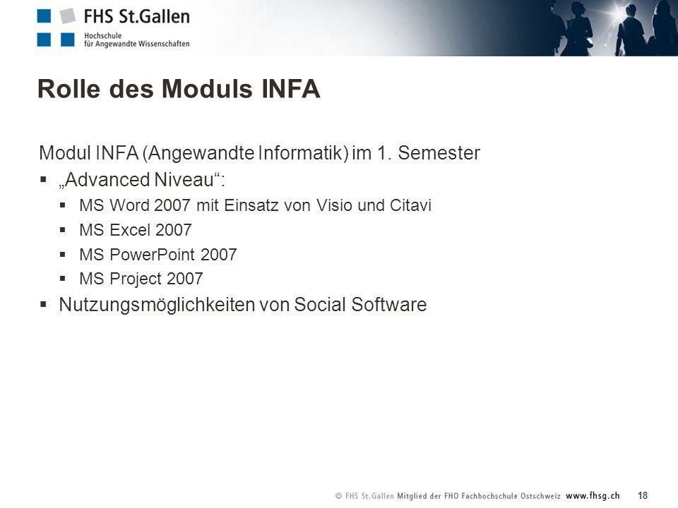 Rolle des Moduls INFA 18 Modul INFA (Angewandte Informatik) im 1. Semester Advanced Niveau: MS Word 2007 mit Einsatz von Visio und Citavi MS Excel 200