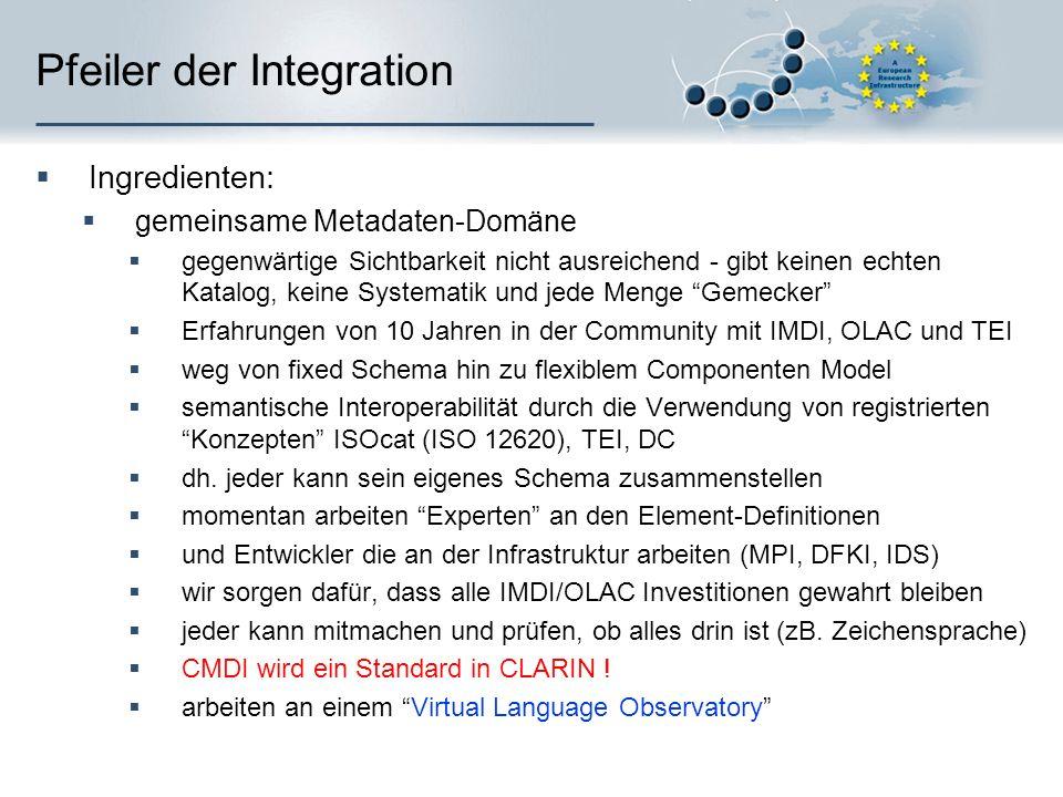 Pfeiler der Integration Ingredienten: gemeinsame Metadaten-Domäne gegenwärtige Sichtbarkeit nicht ausreichend - gibt keinen echten Katalog, keine Systematik und jede Menge Gemecker Erfahrungen von 10 Jahren in der Community mit IMDI, OLAC und TEI weg von fixed Schema hin zu flexiblem Componenten Model semantische Interoperabilität durch die Verwendung von registrierten Konzepten ISOcat (ISO 12620), TEI, DC dh.