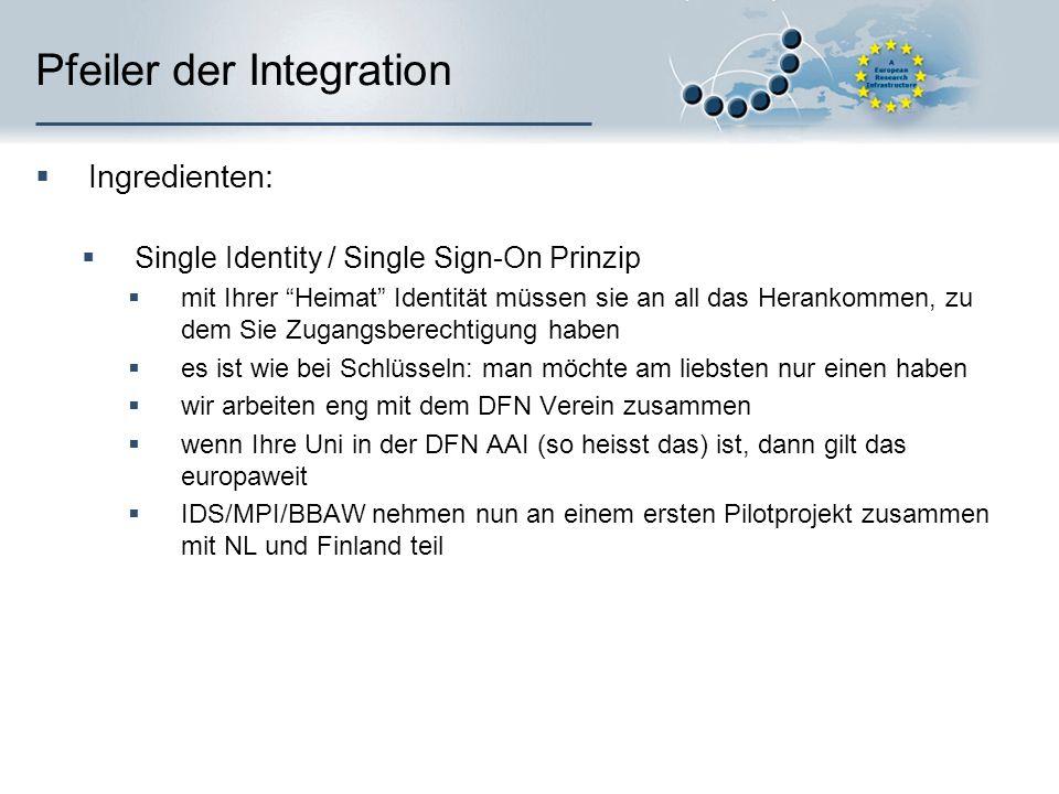 Pfeiler der Integration Ingredienten: Single Identity / Single Sign-On Prinzip mit Ihrer Heimat Identität müssen sie an all das Herankommen, zu dem Sie Zugangsberechtigung haben es ist wie bei Schlüsseln: man möchte am liebsten nur einen haben wir arbeiten eng mit dem DFN Verein zusammen wenn Ihre Uni in der DFN AAI (so heisst das) ist, dann gilt das europaweit IDS/MPI/BBAW nehmen nun an einem ersten Pilotprojekt zusammen mit NL und Finland teil