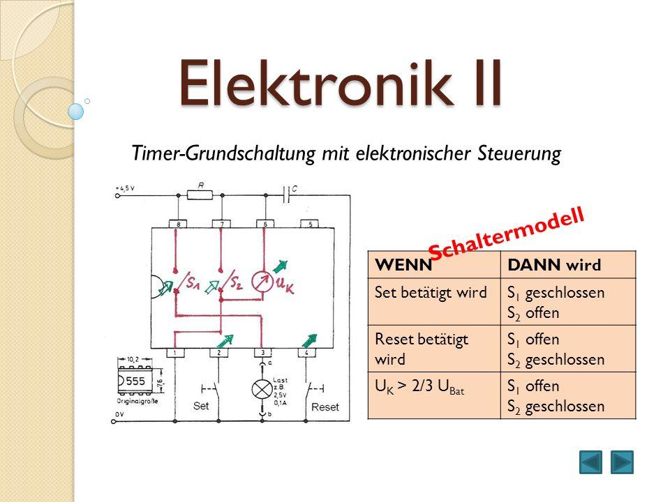 Elektronik II WENNDANN wird Set betätigt wirdS 1 geschlossen S 2 offen Reset betätigt wird S 1 offen S 2 geschlossen U K > 2/3 U Bat S 1 offen S 2 ges