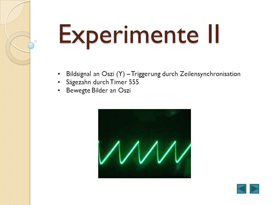 Experimente II Bildsignal an Oszi (Y) – Triggerung durch Zeilensynchronisation Sägezahn durch Timer 555 Bewegte Bilder an Oszi