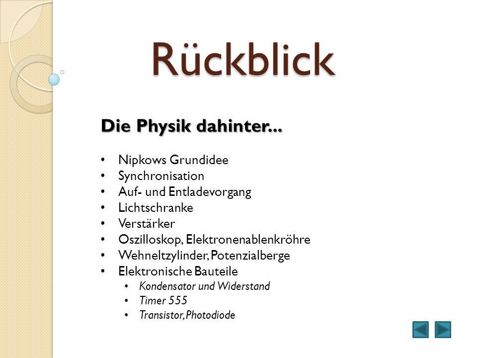 Rückblick Nipkows Grundidee Synchronisation Auf- und Entladevorgang Lichtschranke Verstärker Oszilloskop, Elektronenablenkröhre Wehneltzylinder, Poten