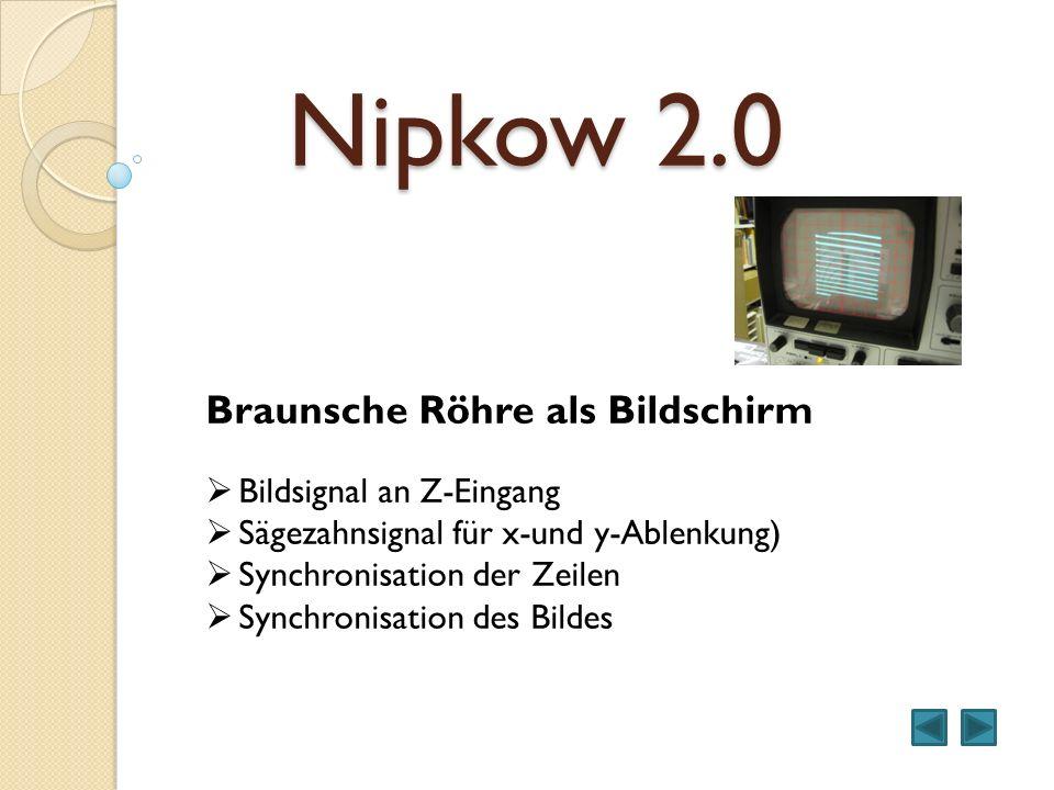 Nipkow 2.0 Braunsche Röhre als Bildschirm Bildsignal an Z-Eingang Sägezahnsignal für x-und y-Ablenkung) Synchronisation der Zeilen Synchronisation des